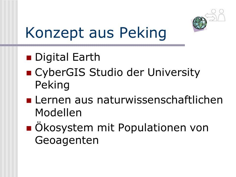 Konzept aus Peking Digital Earth CyberGIS Studio der University Peking Lernen aus naturwissenschaftlichen Modellen Ökosystem mit Populationen von Geoagenten