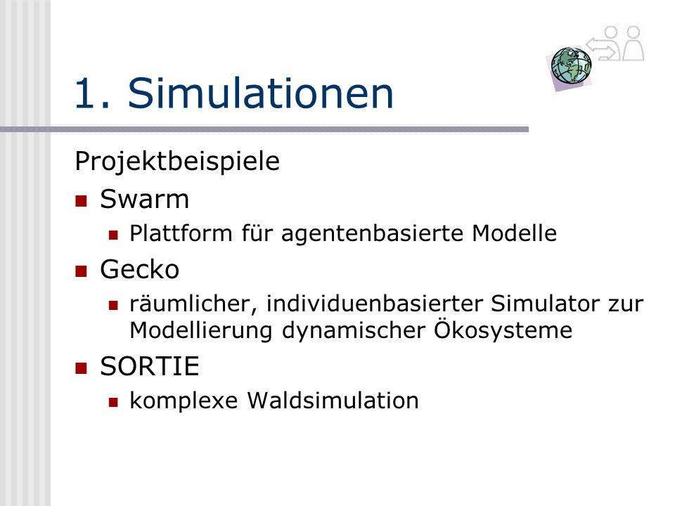 1. Simulationen Projektbeispiele Swarm Plattform für agentenbasierte Modelle Gecko räumlicher, individuenbasierter Simulator zur Modellierung dynamisc