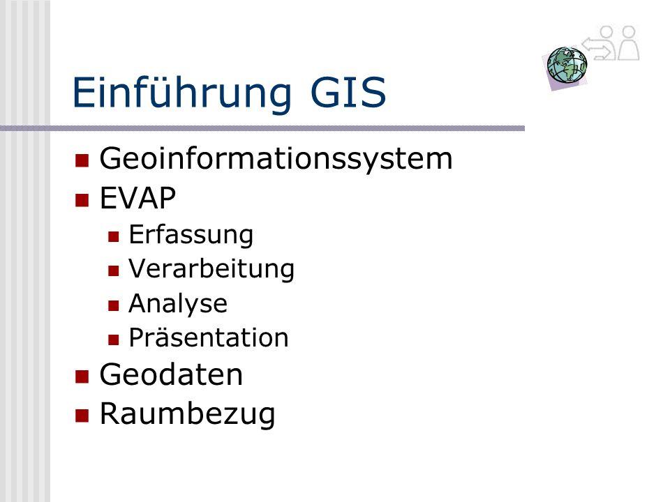 Einführung GIS Geoinformationssystem EVAP Erfassung Verarbeitung Analyse Präsentation Geodaten Raumbezug