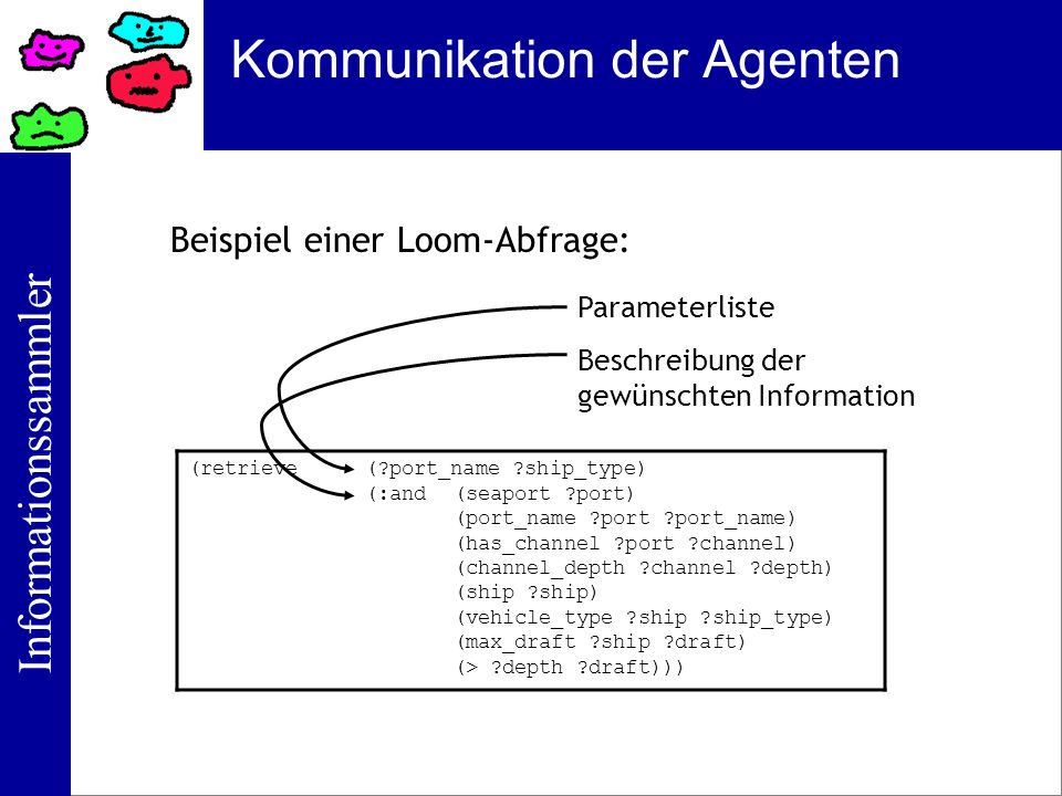 Informationssammler Kommunikation der Agenten (retrieve(?port_name ?ship_type) (:and(seaport ?port) (port_name ?port ?port_name) (has_channel ?port ?c