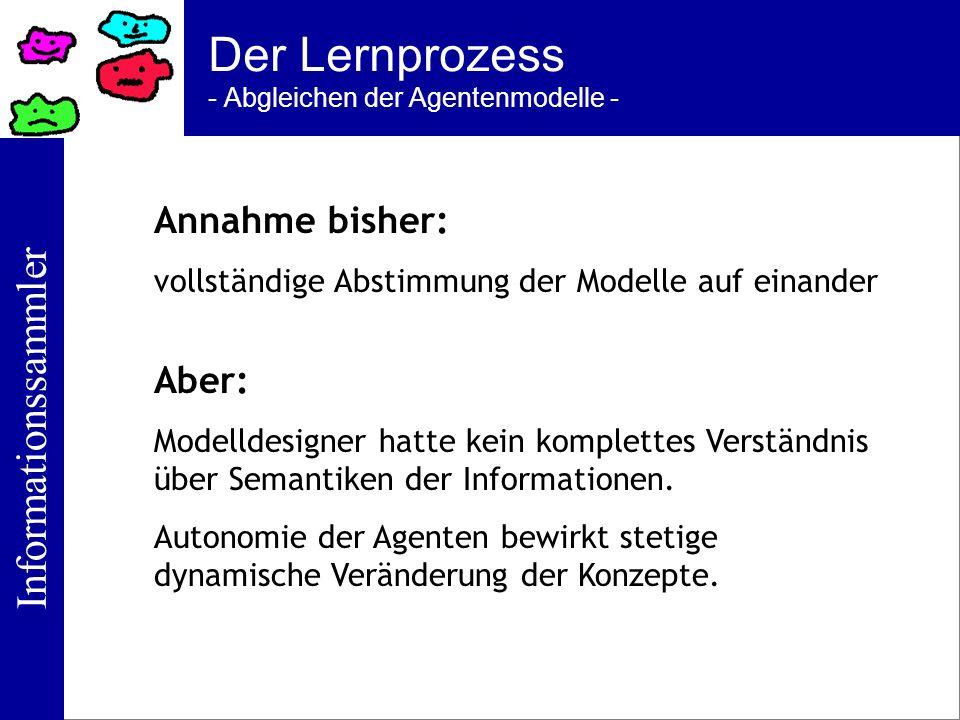 Informationssammler Der Lernprozess - Abgleichen der Agentenmodelle - Annahme bisher: vollständige Abstimmung der Modelle auf einander Aber: Modelldes