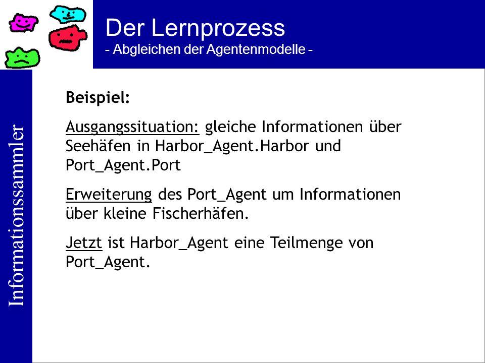Informationssammler Der Lernprozess - Abgleichen der Agentenmodelle - Beispiel: Ausgangssituation: gleiche Informationen über Seehäfen in Harbor_Agent