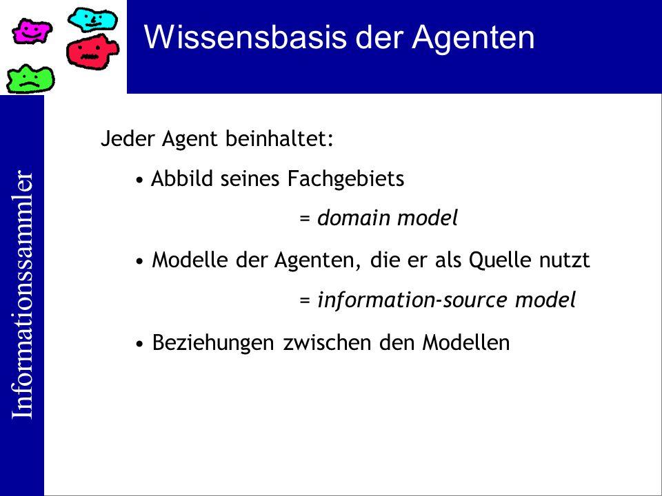 Informationssammler Wissensbasis der Agenten Jeder Agent beinhaltet: Abbild seines Fachgebiets = domain model Modelle der Agenten, die er als Quelle n