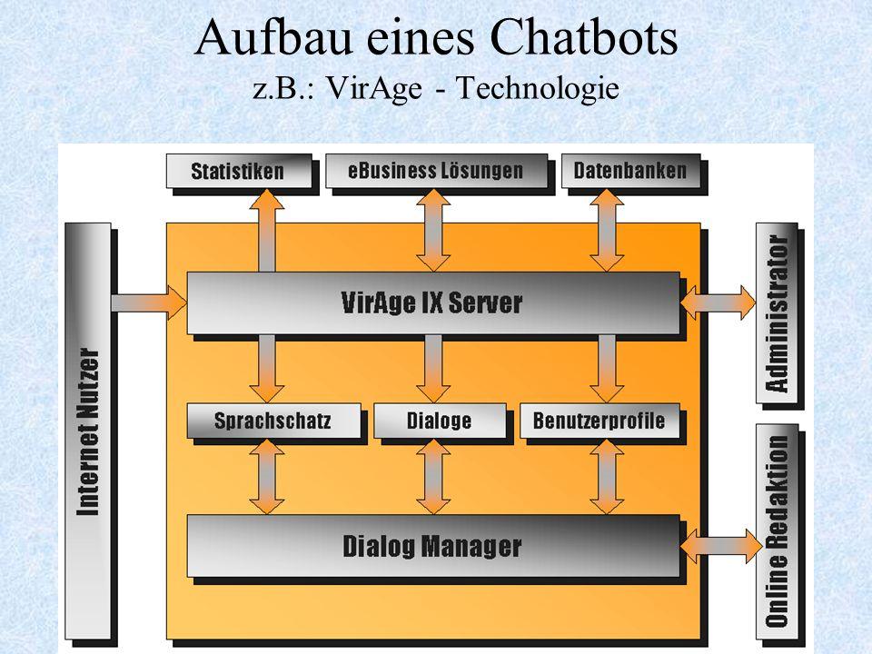 Aufbau eines Chatbots z.B.: VirAge - Technologie