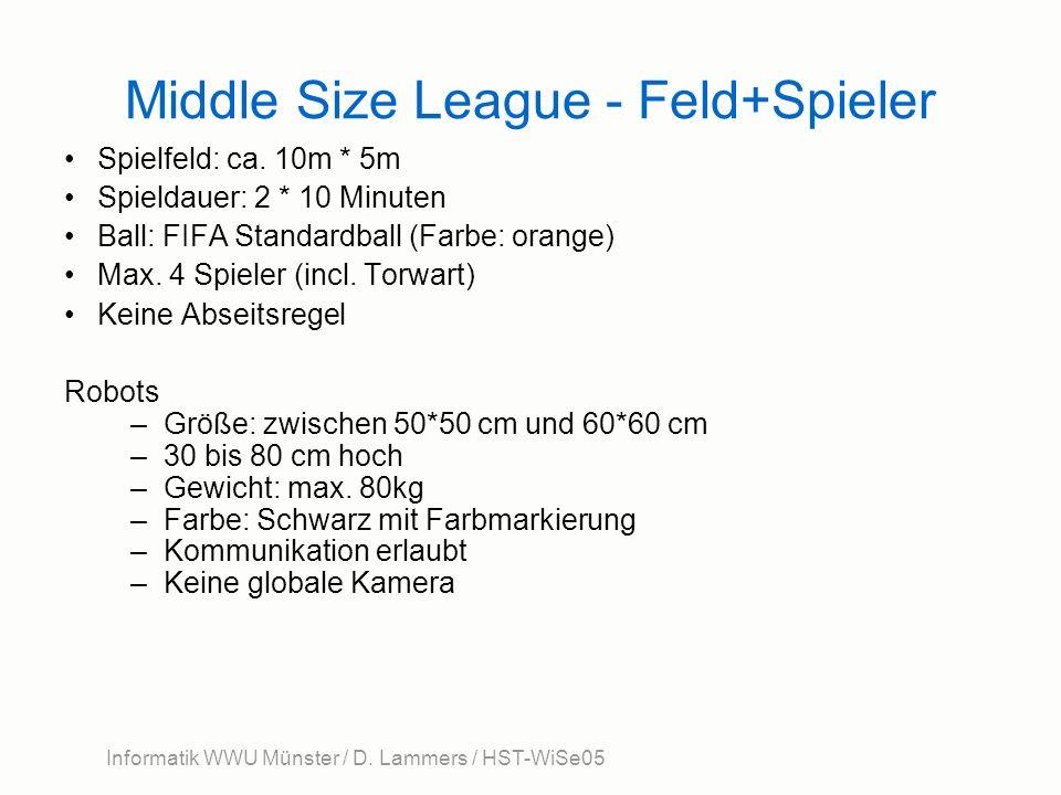 Middle Size League - Feld+Spieler Spielfeld: ca. 10m * 5m Spieldauer: 2 * 10 Minuten Ball: FIFA Standardball (Farbe: orange) Max. 4 Spieler (incl. Tor