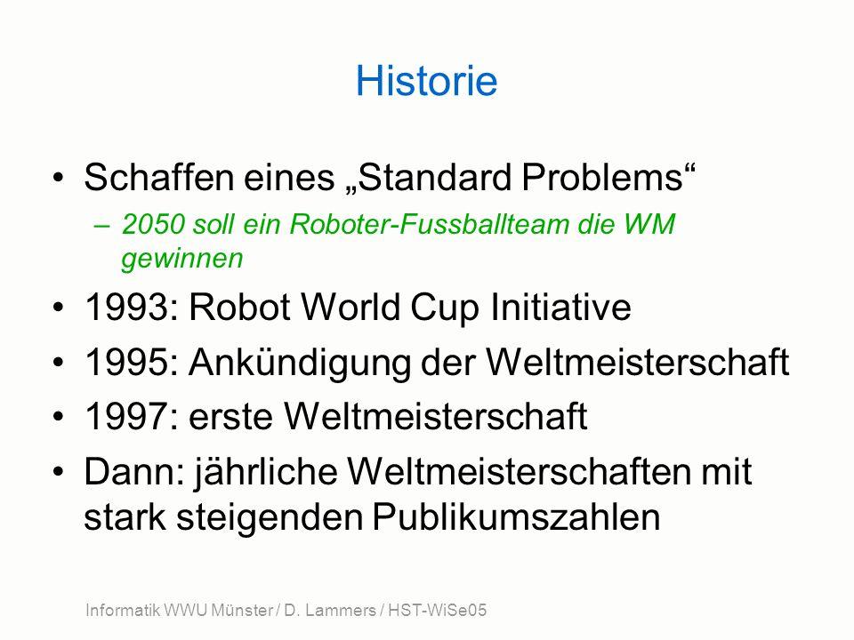 Informatik WWU Münster / D. Lammers / HST-WiSe05 Historie Schaffen eines Standard Problems –2050 soll ein Roboter-Fussballteam die WM gewinnen 1993: R