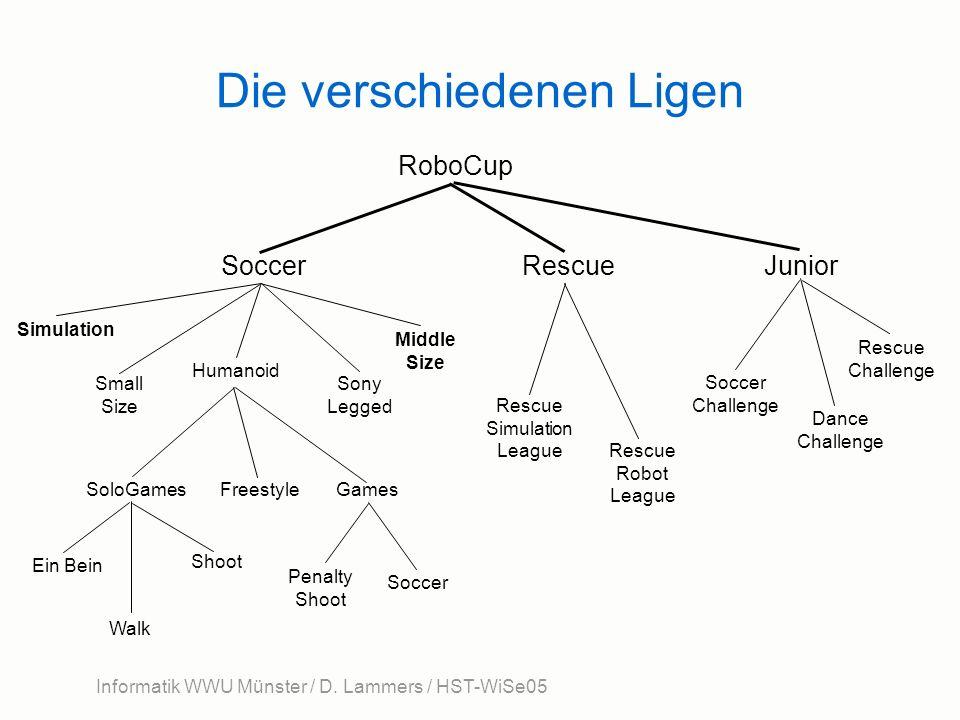 Informatik WWU Münster / D. Lammers / HST-WiSe05 Die verschiedenen Ligen RoboCup SoccerRescueJunior Middle Size Sony Legged Walk Ein Bein Shoot Humano