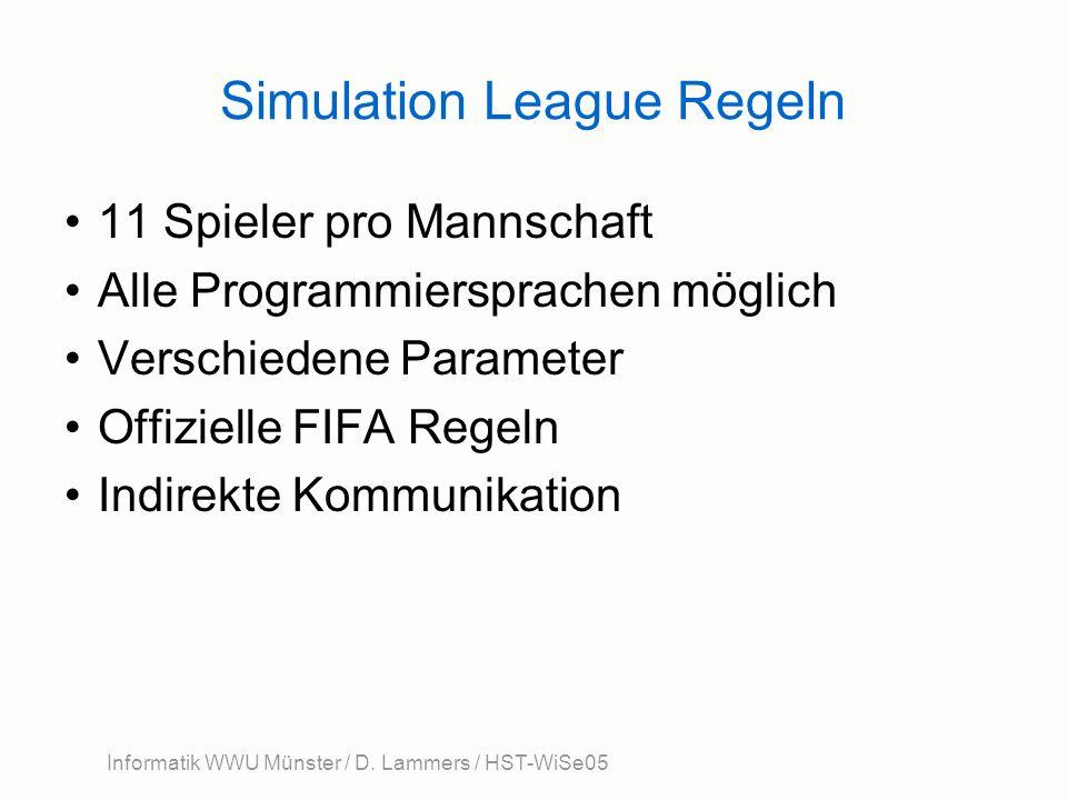 Informatik WWU Münster / D. Lammers / HST-WiSe05 Simulation League Regeln 11 Spieler pro Mannschaft Alle Programmiersprachen möglich Verschiedene Para