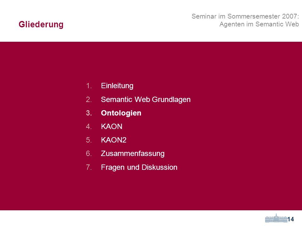 14 Einleitung Semantic Web Grundlagen Ontologien KAON KAON2 Zusammenfassung Fragen und Diskussion Gliederung Seminar im Sommersemester 2007: Agenten im Semantic Web
