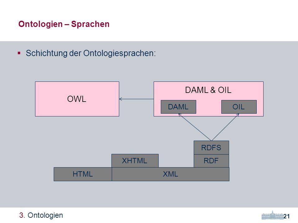 Schichtung der Ontologiesprachen: DAML & OIL Ontologien – Sprachen 21 HTMLXML XHTMLRDF RDFS DAMLOIL OWL 3.