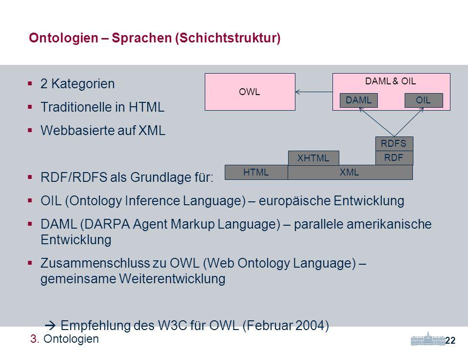 2 Kategorien Traditionelle in HTML Webbasierte auf XML RDF/RDFS als Grundlage für: OIL (Ontology Inference Language) – europäische Entwicklung DAML (DARPA Agent Markup Language) – parallele amerikanische Entwicklung Zusammenschluss zu OWL (Web Ontology Language) – gemeinsame Weiterentwicklung Empfehlung des W3C für OWL (Februar 2004) Ontologien – Sprachen (Schichtstruktur) 22 DAML & OIL XML XHTML RDF RDFS DAMLOIL OWL 3.