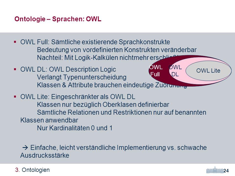 OWL Full: Sämtliche existierende Sprachkonstrukte Bedeutung von vordefinierten Konstrukten veränderbar Nachteil: Mit Logik-Kalkülen nichtmehr erschließbar OWL DL: OWL Description Logic Verlangt Typenunterscheidung Klassen & Attribute brauchen eindeutige Zuordnung OWL Lite: Eingeschränkter als OWL DL Klassen nur bezüglich Oberklasen definierbar Sämtliche Relationen und Restriktionen nur auf benannten Klassen anwendbar Nur Kardinalitäten 0 und 1 Einfache, leicht verständliche Implementierung vs.