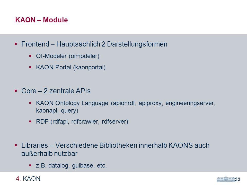 KAON – Module 33 4.