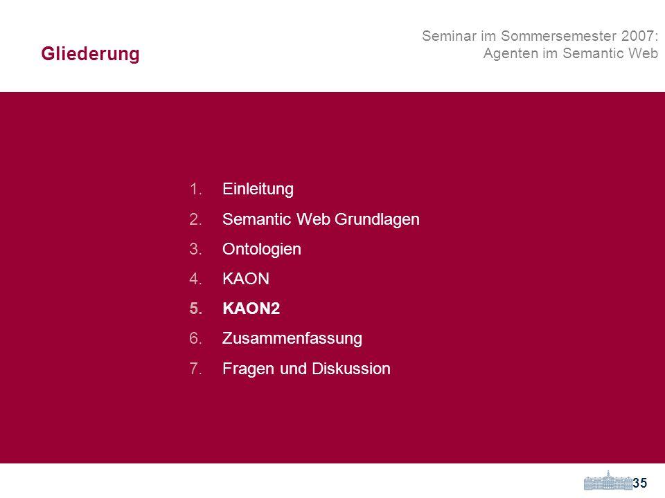 35 Einleitung Semantic Web Grundlagen Ontologien KAON KAON2 Zusammenfassung Fragen und Diskussion Gliederung Seminar im Sommersemester 2007: Agenten im Semantic Web
