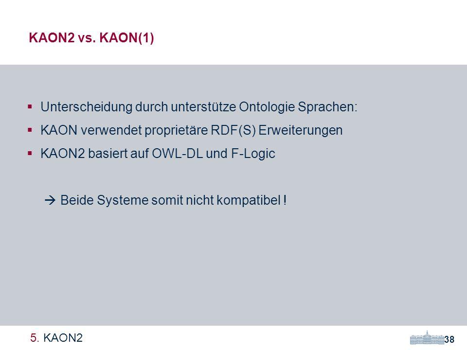 KAON2 vs.KAON(1) 38 5.
