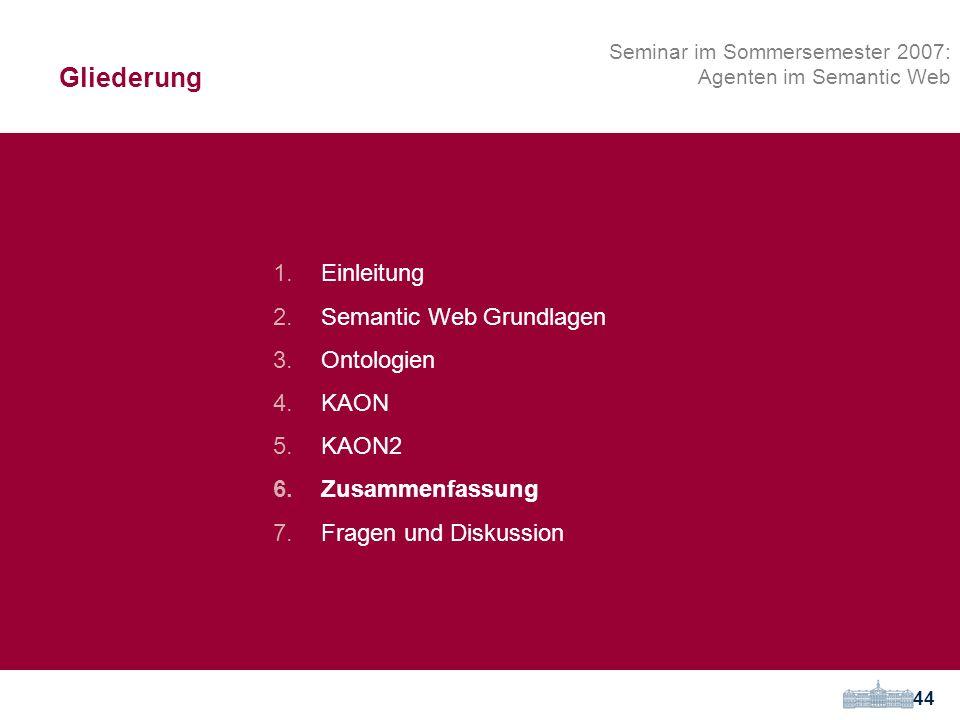 44 Einleitung Semantic Web Grundlagen Ontologien KAON KAON2 Zusammenfassung Fragen und Diskussion Gliederung Seminar im Sommersemester 2007: Agenten im Semantic Web