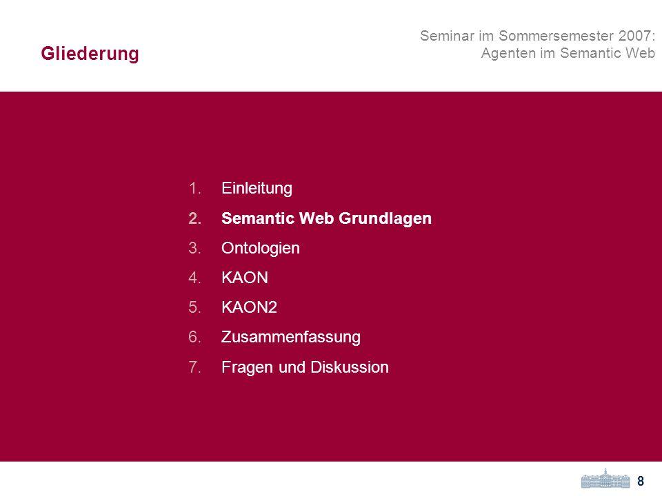 8 Einleitung Semantic Web Grundlagen Ontologien KAON KAON2 Zusammenfassung Fragen und Diskussion Gliederung Seminar im Sommersemester 2007: Agenten im Semantic Web