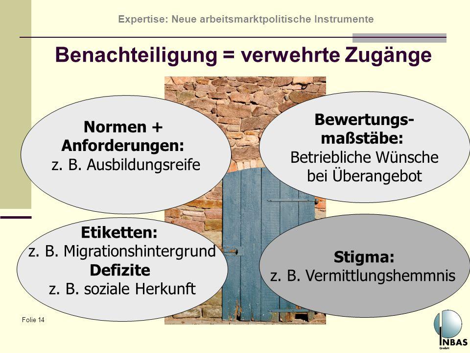 Expertise: Neue arbeitsmarktpolitische Instrumente Folie 14 Benachteiligung = verwehrte Zugänge Normen + Anforderungen: z. B. Ausbildungsreife Bewertu