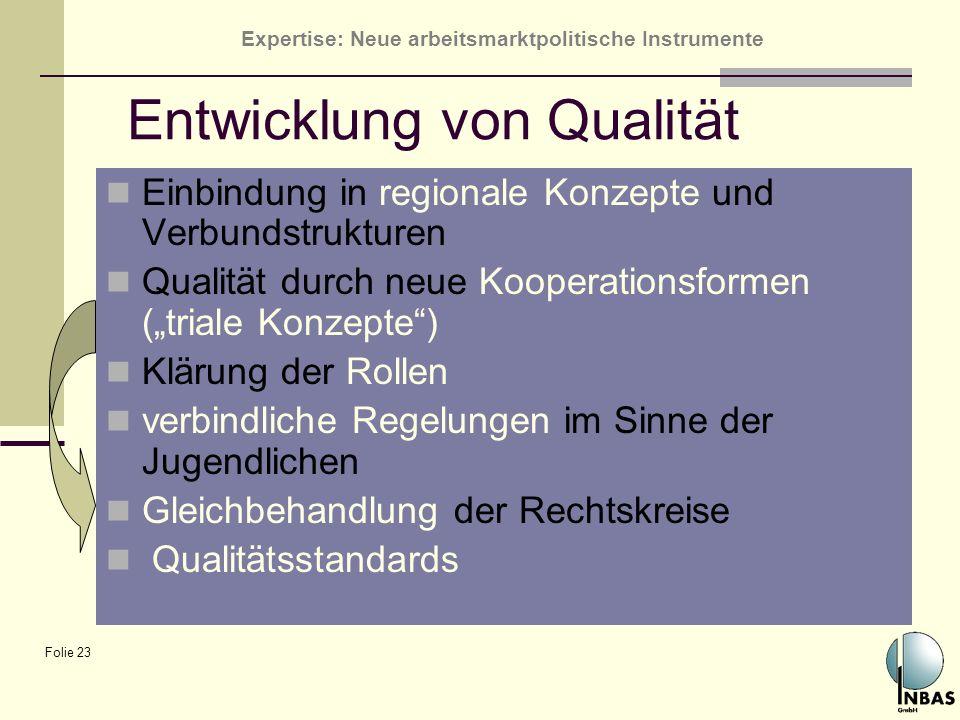 Expertise: Neue arbeitsmarktpolitische Instrumente Folie 23 Entwicklung von Qualität Einbindung in regionale Konzepte und Verbundstrukturen Qualität d