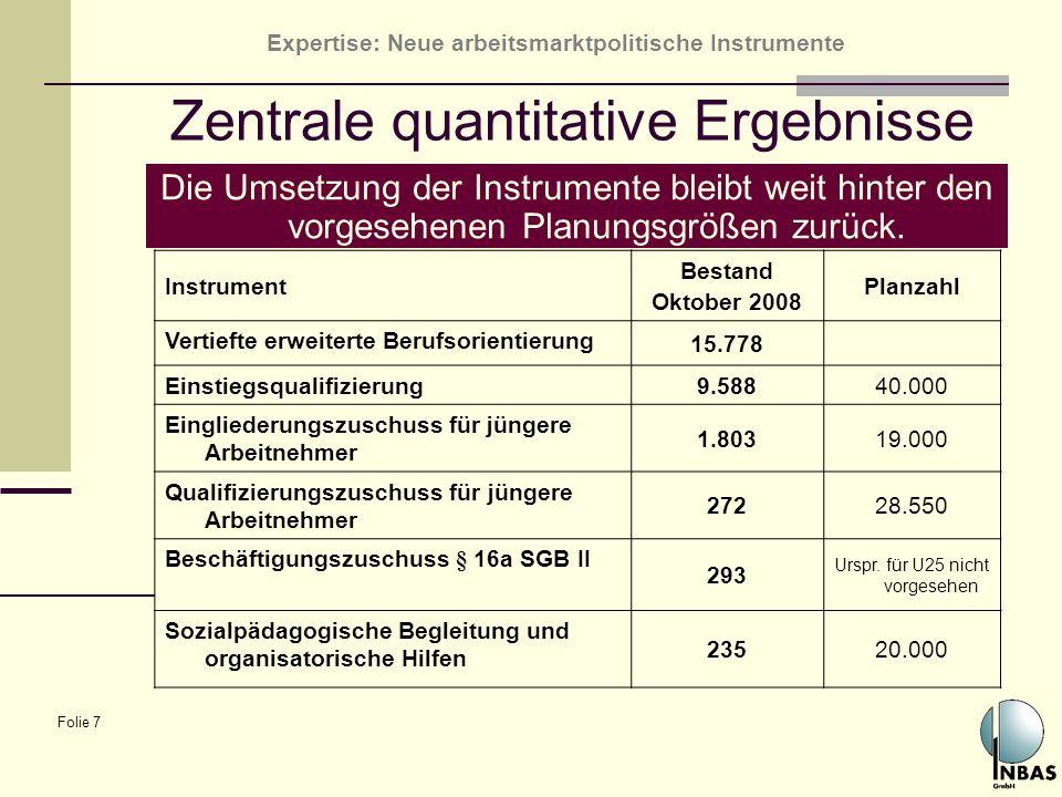 Expertise: Neue arbeitsmarktpolitische Instrumente Folie 7 Zentrale quantitative Ergebnisse Die Umsetzung der Instrumente bleibt weit hinter den vorge