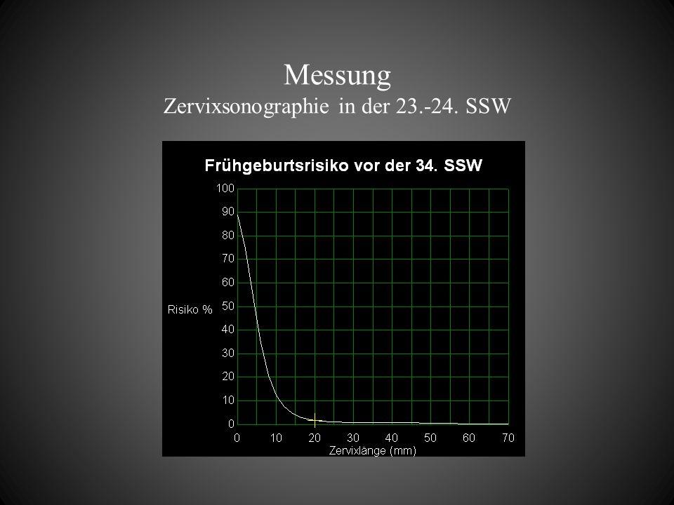 Messung Zervixsonographie in der 23.-24. SSW