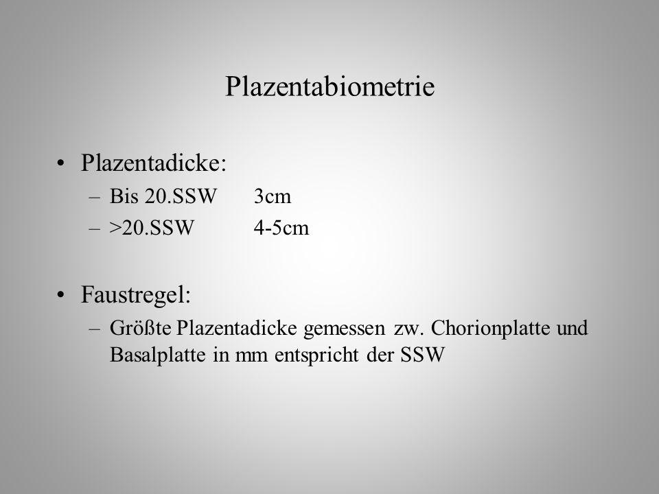 Plazentabiometrie Plazentadicke: –Bis 20.SSW 3cm –>20.SSW 4-5cm Faustregel: –Größte Plazentadicke gemessen zw.
