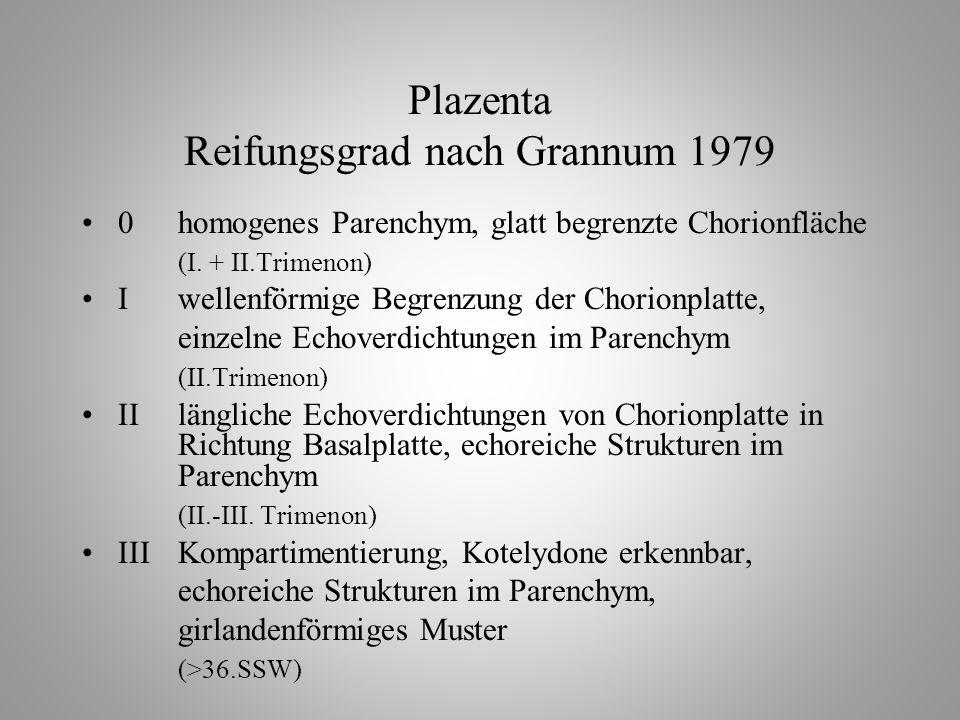 Plazenta Reifungsgrad nach Grannum 1979 0homogenes Parenchym, glatt begrenzte Chorionfläche (I.