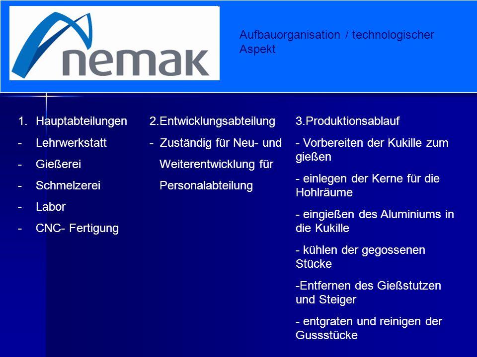 Aufbauorganisation / technologischer Aspekt 1.Hauptabteilungen -L-Lehrwerkstatt -G-Gießerei -S-Schmelzerei -L-Labor -C-CNC- Fertigung 2.Entwicklungsab