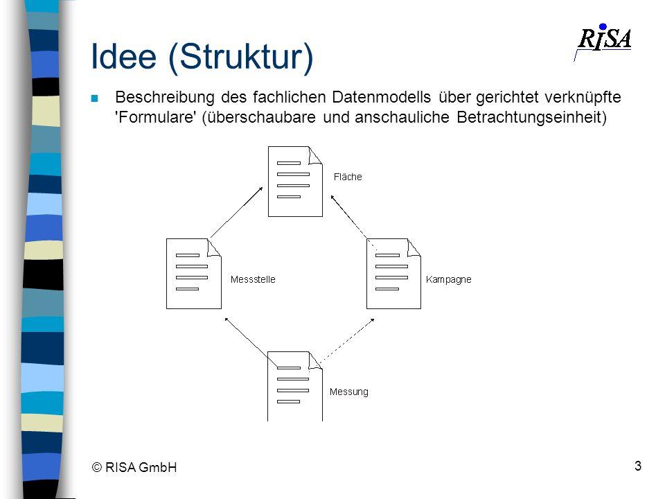 © RISA GmbH 3 Idee (Struktur) n Beschreibung des fachlichen Datenmodells über gerichtet verknüpfte 'Formulare' (überschaubare und anschauliche Betrach