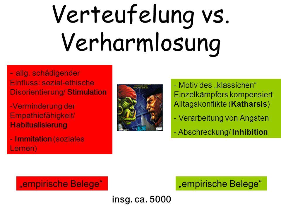 Verteufelung vs.Verharmlosung - allg.
