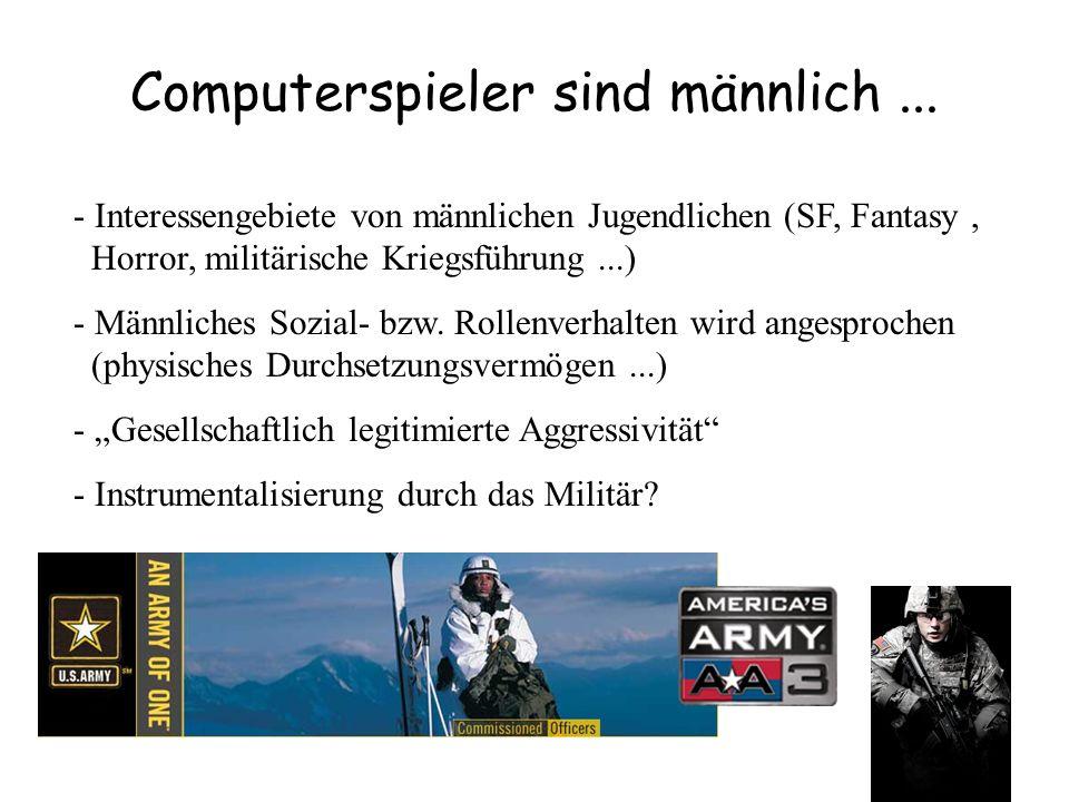- Interessengebiete von männlichen Jugendlichen (SF, Fantasy, Horror, militärische Kriegsführung...) - Männliches Sozial- bzw.