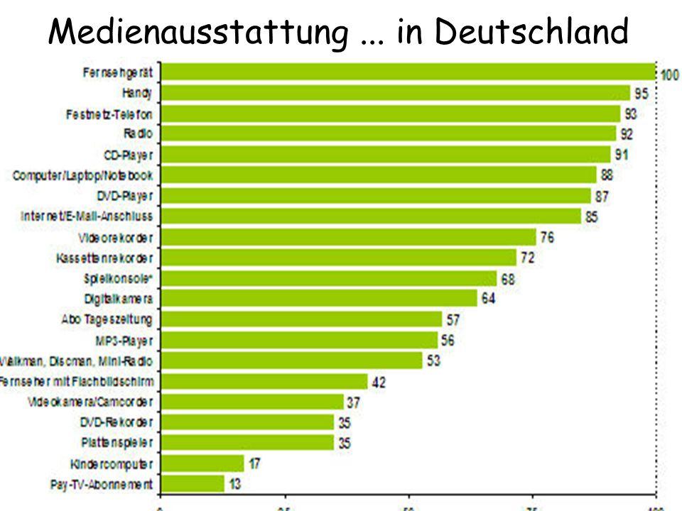 Medienausstattung... in Deutschland