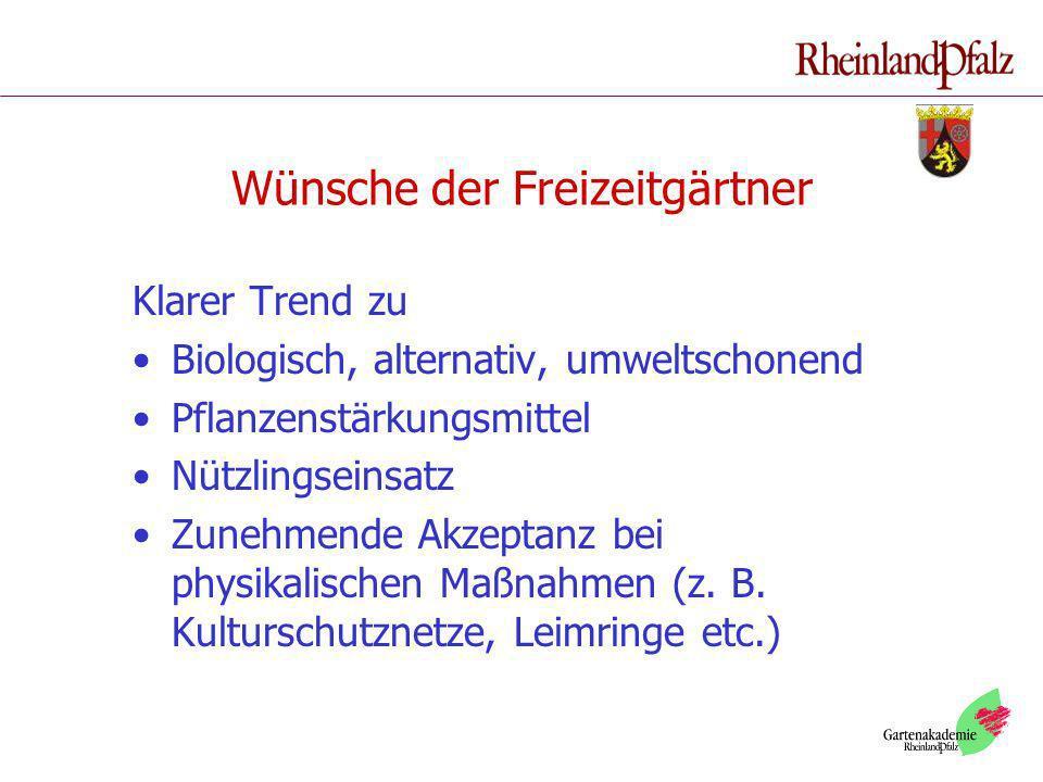 Wünsche der Freizeitgärtner Klarer Trend zu Biologisch, alternativ, umweltschonend Pflanzenstärkungsmittel Nützlingseinsatz Zunehmende Akzeptanz bei p