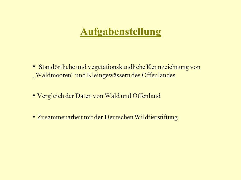 Aufgabenstellung Standörtliche und vegetationskundliche Kennzeichnung von Waldmooren und Kleingewässern des Offenlandes Vergleich der Daten von Wald und Offenland Zusammenarbeit mit der Deutschen Wildtierstiftung