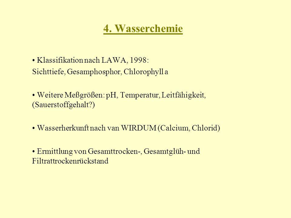 4. Wasserchemie Klassifikation nach LAWA, 1998: Sichttiefe, Gesamphosphor, Chlorophyll a Weitere Meßgrößen: pH, Temperatur, Leitfähigkeit, (Sauerstoff