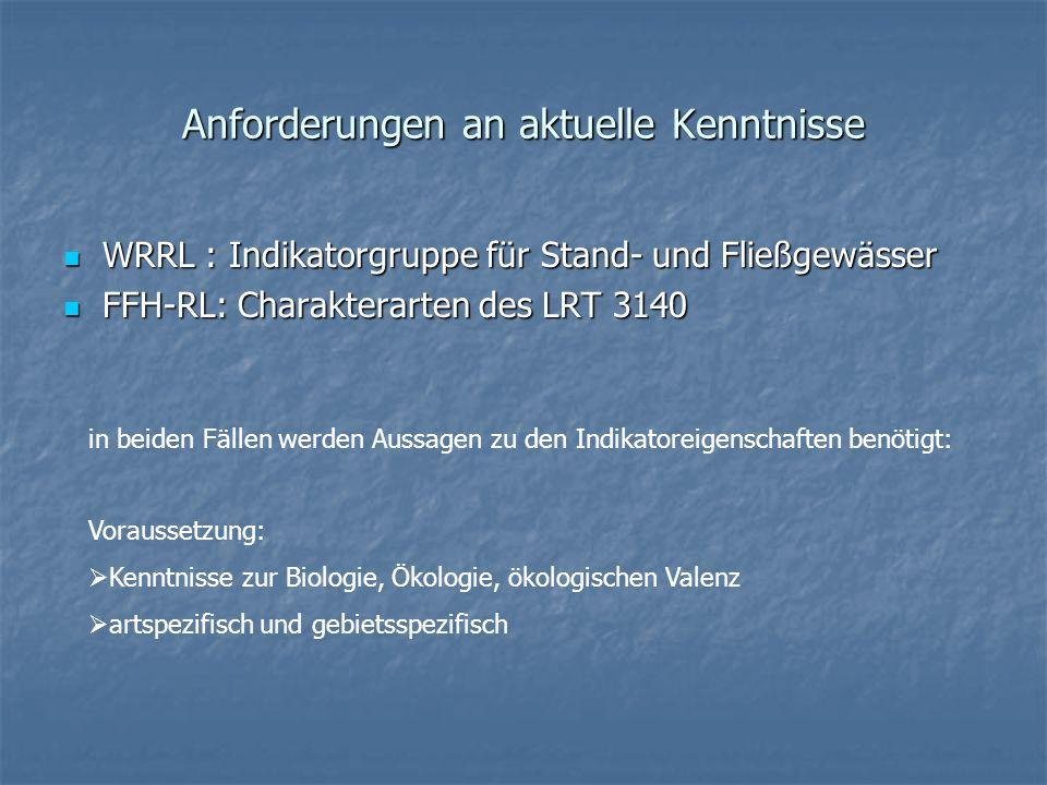 Anforderungen an aktuelle Kenntnisse WRRL : Indikatorgruppe für Stand- und Fließgewässer WRRL : Indikatorgruppe für Stand- und Fließgewässer FFH-RL: C