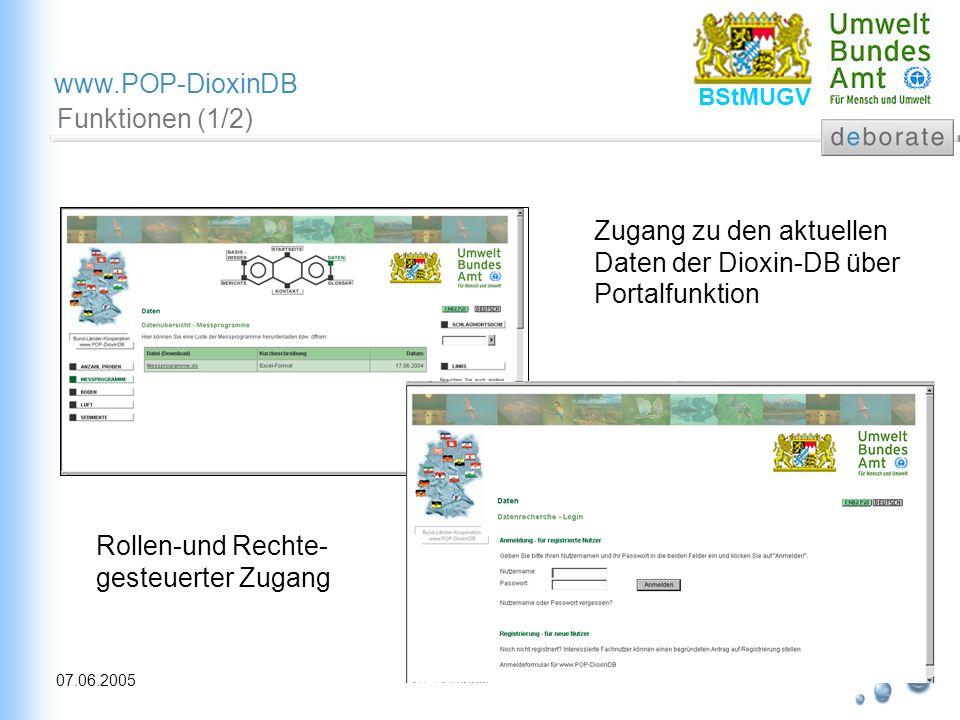 11 07.06.2005 www.POP-DioxinDB BStMUGV Funktionen (1/2) Rollen-und Rechte- gesteuerter Zugang Zugang zu den aktuellen Daten der Dioxin-DB über Portalf
