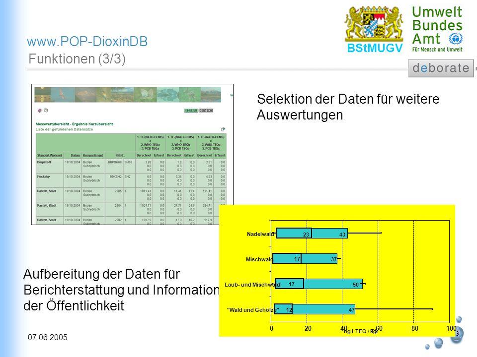 13 07.06.2005 www.POP-DioxinDB BStMUGV Funktionen (3/3) Selektion der Daten für weitere Auswertungen Aufbereitung der Daten für Berichterstattung und
