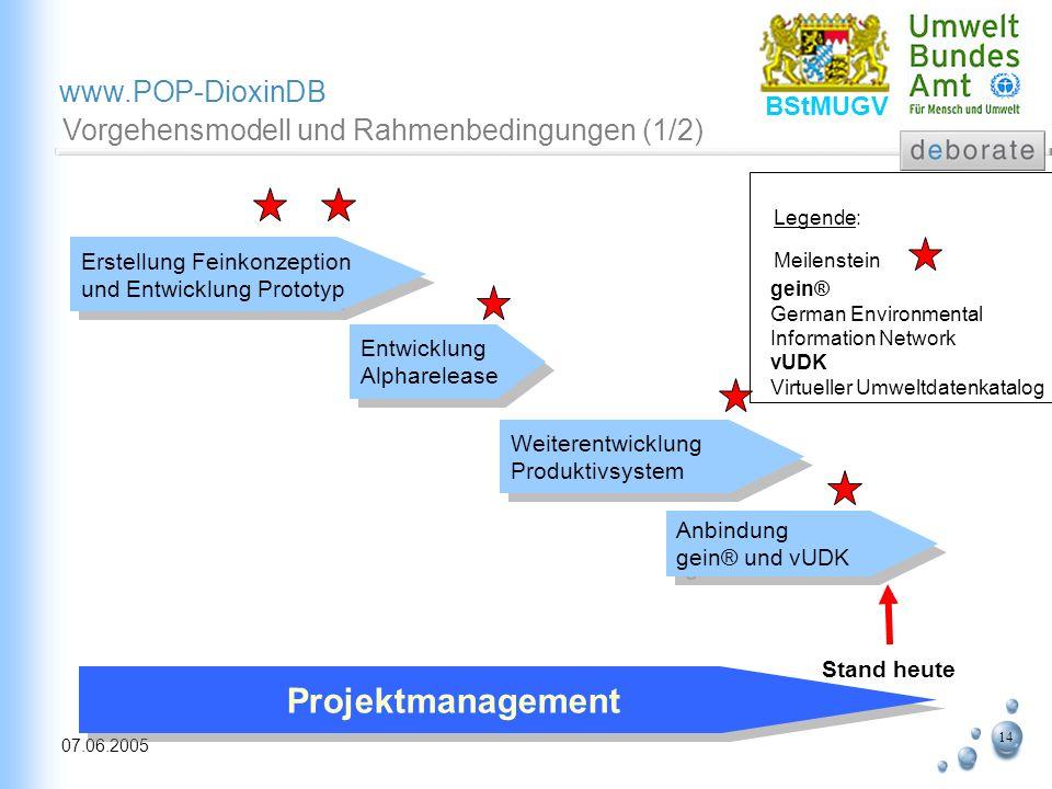 14 07.06.2005 www.POP-DioxinDB BStMUGV Vorgehensmodell und Rahmenbedingungen (1/2) Erstellung Feinkonzeption und Entwicklung Prototyp Erstellung Feink