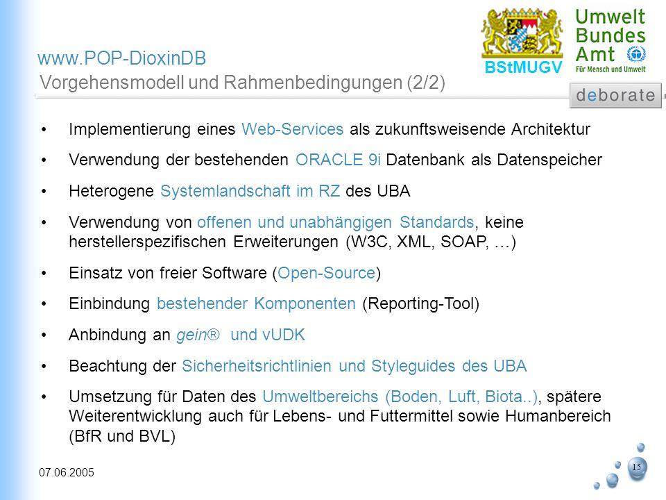 15 07.06.2005 www.POP-DioxinDB BStMUGV Vorgehensmodell und Rahmenbedingungen (2/2) Implementierung eines Web-Services als zukunftsweisende Architektur