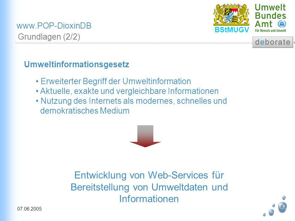 15 07.06.2005 www.POP-DioxinDB BStMUGV Vorgehensmodell und Rahmenbedingungen (2/2) Implementierung eines Web-Services als zukunftsweisende Architektur Verwendung der bestehenden ORACLE 9i Datenbank als Datenspeicher Heterogene Systemlandschaft im RZ des UBA Verwendung von offenen und unabhängigen Standards, keine herstellerspezifischen Erweiterungen (W3C, XML, SOAP, …) Einsatz von freier Software (Open-Source) Einbindung bestehender Komponenten (Reporting-Tool) Anbindung an gein® und vUDK Beachtung der Sicherheitsrichtlinien und Styleguides des UBA Umsetzung für Daten des Umweltbereichs (Boden, Luft, Biota..), spätere Weiterentwicklung auch für Lebens- und Futtermittel sowie Humanbereich (BfR und BVL)