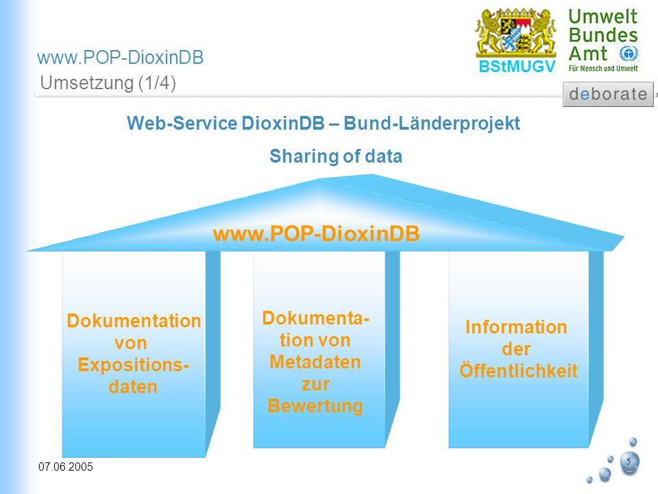 5 07.06.2005 www.POP-DioxinDB BStMUGV Umsetzung (1/4) Dokumentation von Expositions- daten Information der Öffentlichkeit www.POP-DioxinDB Web-Service