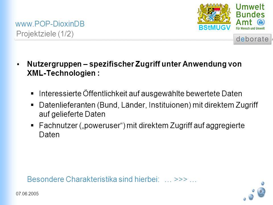 20 07.06.2005 www.POP-DioxinDB BStMUGV Fazit & Ausblick Spannendes Bund-Länder-Gemeinschaftsprojekt mit neuesten WebService-Technologien und offenen unabhängigen Standards sowie OpenSource!!.