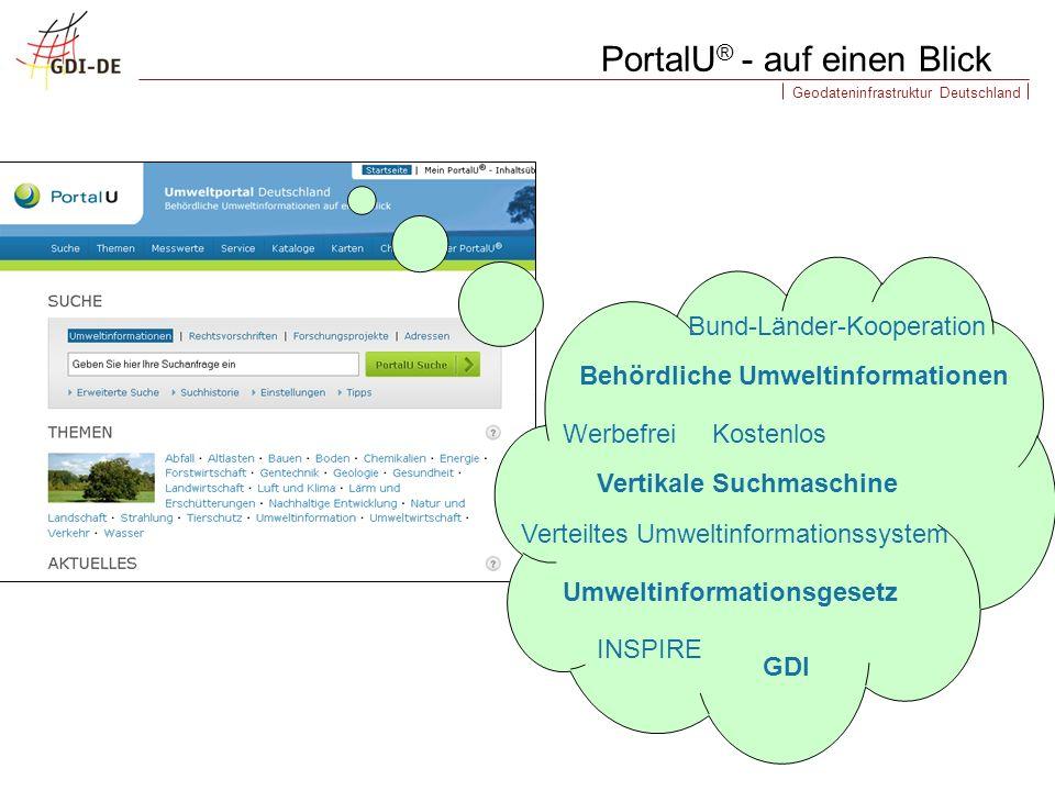 Geodateninfrastruktur Deutschland PortalU ® - auf einen Blick Vertikale Suchmaschine Behördliche Umweltinformationen KostenlosWerbefrei Umweltinformat