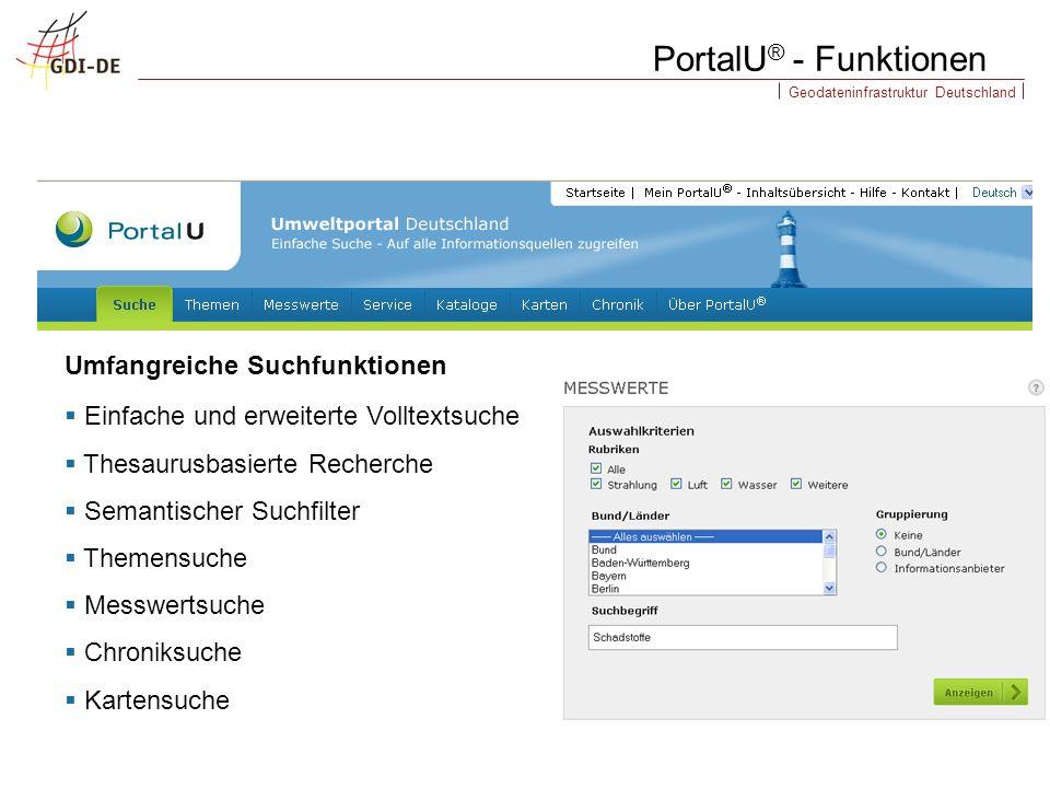 Geodateninfrastruktur Deutschland PortalU ® - Funktionen Einfache und erweiterte Volltextsuche Thesaurusbasierte Recherche Semantischer Suchfilter The