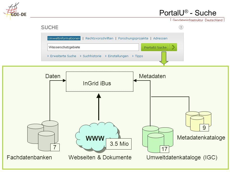 Geodateninfrastruktur Deutschland PortalU ® - Suche FachdatenbankenUmweltdatenkataloge (IGC) Metadaten WWW Webseiten & Dokumente Daten InGrid iBus 3.5