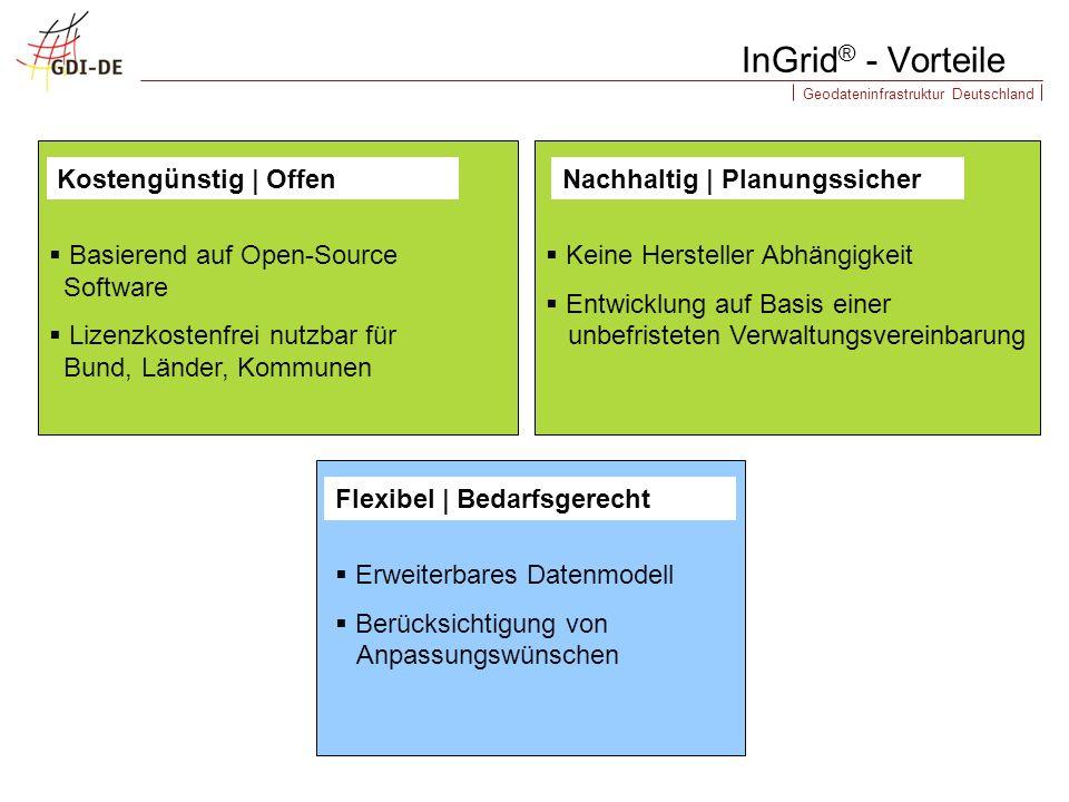 Geodateninfrastruktur Deutschland InGrid ® - Vorteile Kostengünstig   Offen Basierend auf Open-Source Software Lizenzkostenfrei nutzbar für Bund, Länd