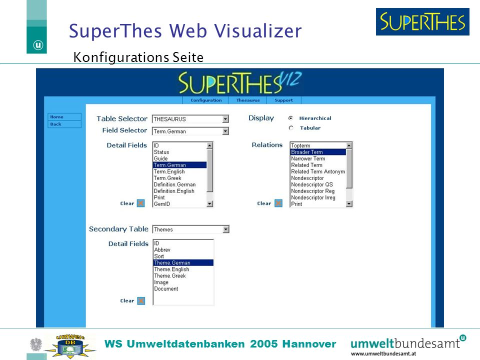 22.10.2004 | Folie 16 WS Umweltdatenbanken 2005 Hannover SuperThes Web Visualizer Konfigurations Seite