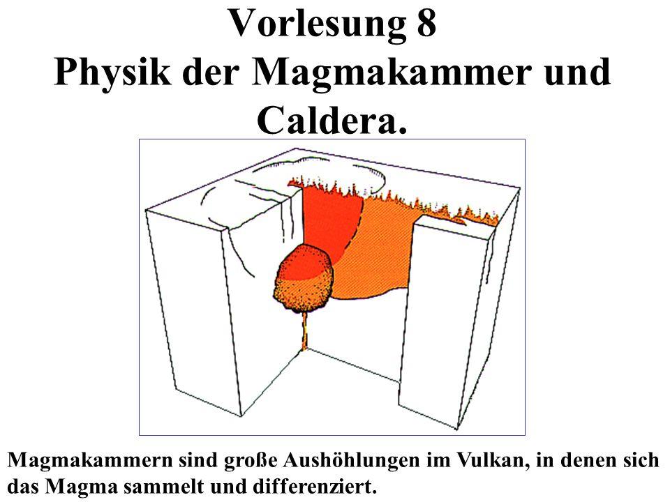 1.Wegen des Abkühlungsprozeß eines Magmakammers in der Kruste nimmt der Dichte von Magma zu und der Auftriebskraft nimmt ab.