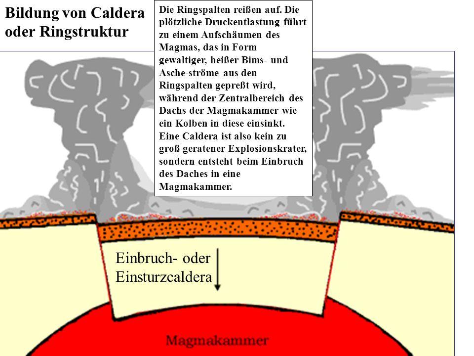 Bildung von Caldera oder Ringstruktur Die Ringspalten reißen auf. Die plötzliche Druckentlastung führt zu einem Aufschäumen des Magmas, das in Form ge